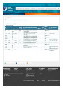 ŞGBFYönetim Kurulu Üyeleri Excel Dosyası Oluştur Word Dosyası
