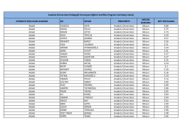 Asil Öğrenci Listesi - Pedagojik Formasyon Sertifika Programı