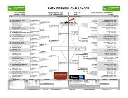 AMEX ISTANBUL CHALLENGER - Istanbul Challenger 2015