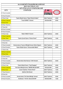 kayseri büyükşehir belediyesi 2015 yılı nisan ayı gün etkinlik yer