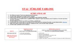 STAJ TÜRLERİ TABLOSU