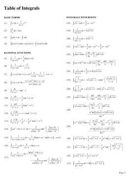 Expanded Integral Table
