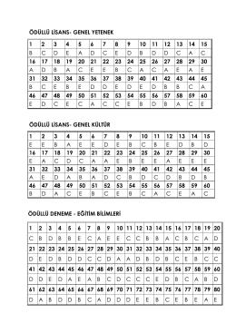 ÖDÜLLÜ LİSANS- GENEL YETENEK 1 2 3 4 5 6 7 8 9 10 11 12 13