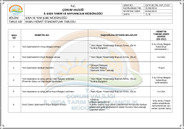 tc çorum valiliği il gıda tarım ve hayvancılık müdürlüğü bölüm gıda