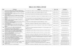 ihracatçı firma listesi - Dörtyol Ticaret ve Sanayi Odası