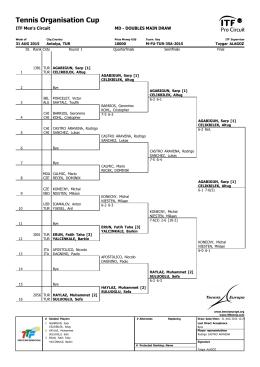 Tennis Organisation Cup