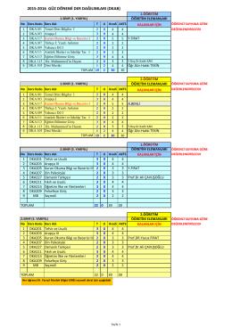 2015-2016 GÜZ DÖNEMİ DER DAĞILIMLARI (DKAB)