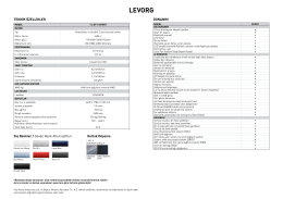 LEVORG - Subaru