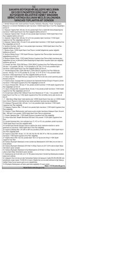 T.C SAKARYA BÜYÜKŞEHİR BELEDİYE MECLİSİNİN 09/11/2015