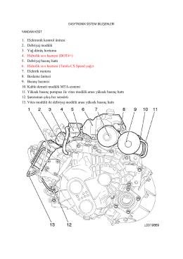 1. Elektronik kontrol ünitesi 2. Debriyaj modülü 3. Yağ dönüş