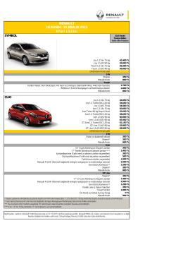 Renault Binek Araç Fiyat Listesi