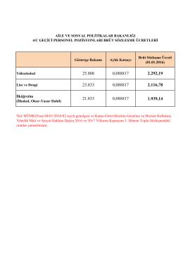 Gösterge Rakamı Aylık Katsayı Brüt Sözleşme Ücreti (01.01.2016