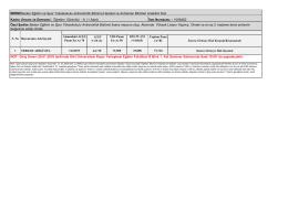 İlan Numarası : 1006462 Kadro Unvanı ve Derecesi : Öğretim