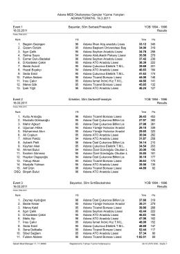 2011 03 16 okullararası gençler il birinciliği sonuçları