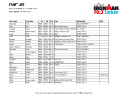 Startlist IRONMAN 70.3 Turkey