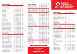 2015 Kontenjan ve Puanlar - Başkent Üniversitesi Adaylara Bilgi