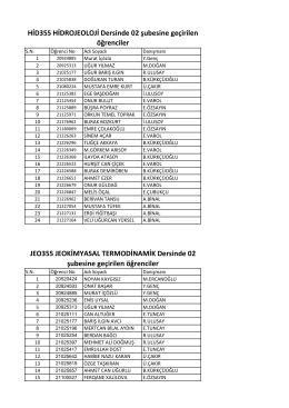 HİD355 HİDROJEOLOJİ Dersinde 02 şubesine geçirilen öğrenciler