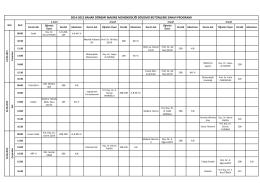 2014-2015 bahar makine mühendisliği bütünleme programı