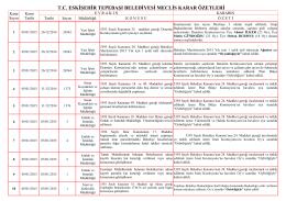 tc eskişehir tepebaşı belediyesi meclis karar özetleri