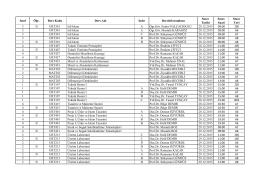 2015-2016 Güz Final Programı