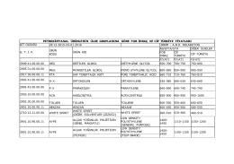 petrokimyasal ürünlerin ülke gruplarına göre fob ihraç ve cif türkiye