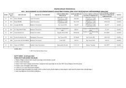 Sonuçlar için TIKLAYIN - Sındırgı Meslek Yüksekokulu