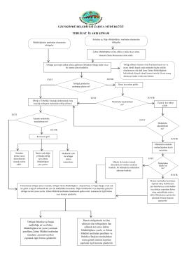 uzunköprü belediyesi zabıta müdürlüğü tebligat iş akış şeması