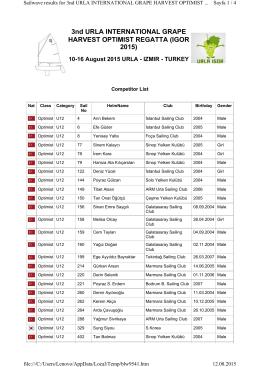 u12 yarışçı listesi