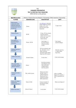 DMO alımları iş akış şeması - idari ve mali işler daire başkanlığı