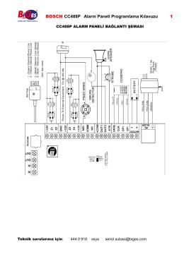 BOSCH CC488P Alarm Paneli Programlama Kılavuzu 1