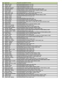 226 öğrencinin sonuç listesini görmek için tıklayınız