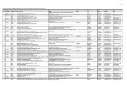 Sayfa 1 / 27 SIRA BORÇ DURUMU BİRLİK ÜYELİĞİ ÜYE SİCİL