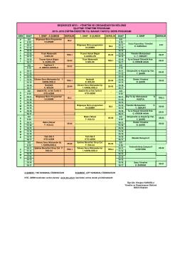 İşletme Yönetimi Programı - KTÜ-BMYO