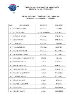 Görevli Hakem listesi - Türkiye Kano Federasyonu