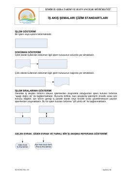 İş Akış Şemaları Çizim Standartları