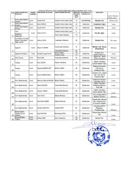 Ücretli öğretmen görevlendirme listesi
