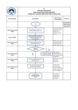 tc kırklareli üniveristesi idari ve mali işler daire - KLU
