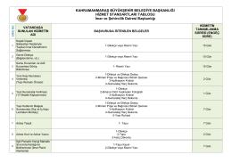 İmar Hizmet Standartları - Kahramanmaraş Büyükşehir Belediyesi