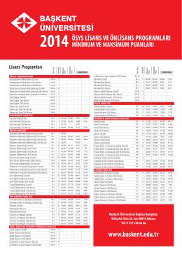 2014 Kontenjan ve Puanlar - Başkent Üniversitesi Adaylara Bilgi