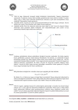 H(k) k π -π Ram-Lak Hanning pencereleme