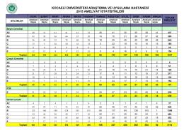 Ameliyathane İstatistiği - Kocaeli Üniversitesi Araştırma ve
