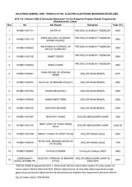 TÜBİTAK 2209A-B kapsamında 2015 1. Döneminde SDÜ den kabul