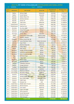 2014 yılı iyi tarım uygulamaları desteklemesi askı icmal listesi