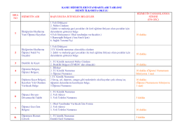 Kamu Hizmetleri Standartları - MALKARA - Hemit İlkokulu