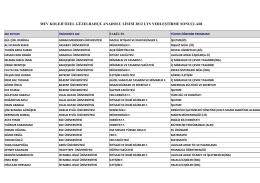 2012 lys sonuçları - mev koleji özel okulları