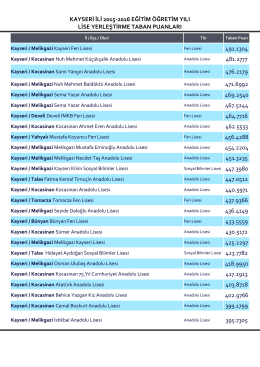 KAYSERİ İLİ 2015-2016 EĞİTİM ÖĞRETİM YILI LİSE