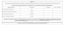 TABLO - III 1 - 1 - Bölüm ve KPSS şartı aranmaksızın Bitki Koruma