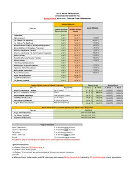 2015 -2016 Eğitim Öğretim Yılı Öğrenim Ücretleri