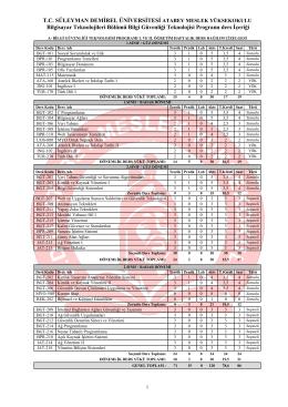 Bilgi guvenligi teknolojisi - Atabey Meslek Yüksekokulu