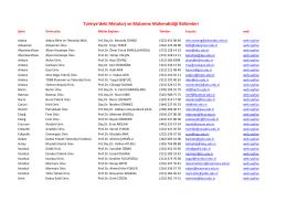 Türkiye`deki Metalurj ve Malzeme Mühendisliği Bölümleri